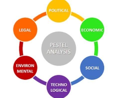 Pestel Analysis Apple Essay